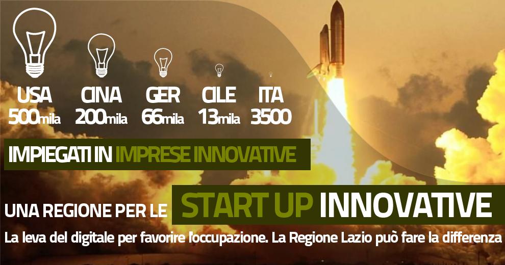 slide startup